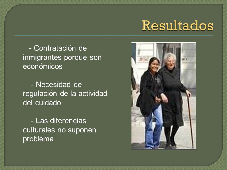 Cuidados ofrecidos por mujeres inmigrantes hacia personas dependientes. - Jornada laboral de las trabajadoras inmigrantes por encima de la ordinaria -