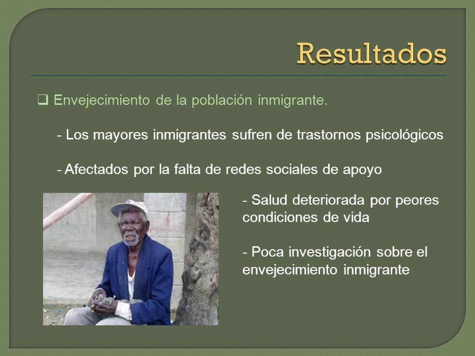 - Contratación de inmigrantes porque son económicos - Necesidad de regulación de la actividad del cuidado - Las diferencias culturales no suponen prob
