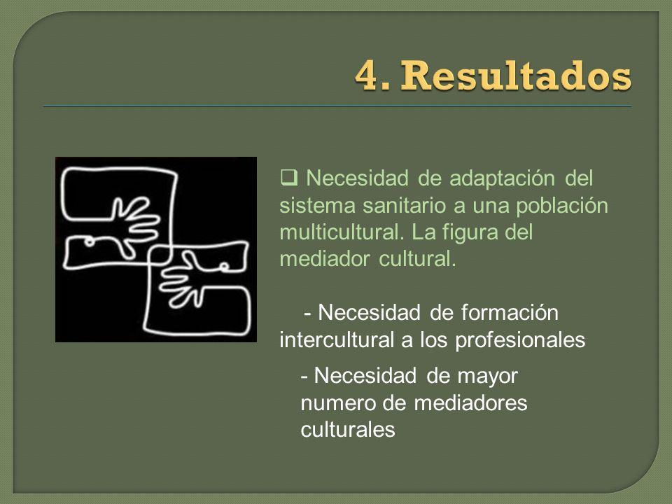 Necesidad de adaptación del sistema sanitario a una población multicultural.