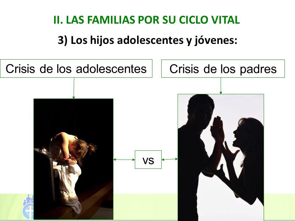 II. LAS FAMILIAS POR SU CICLO VITAL 3) Los hijos adolescentes y jóvenes: vs Crisis de los adolescentes Crisis de los padres