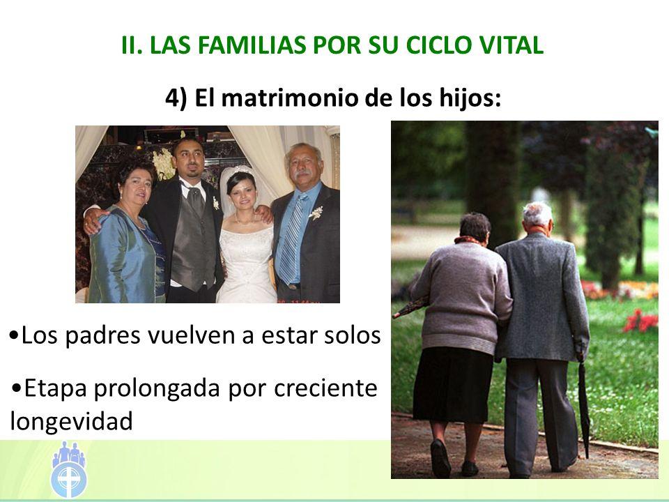 II. LAS FAMILIAS POR SU CICLO VITAL 4) El matrimonio de los hijos: Los padres vuelven a estar solos Etapa prolongada por creciente longevidad