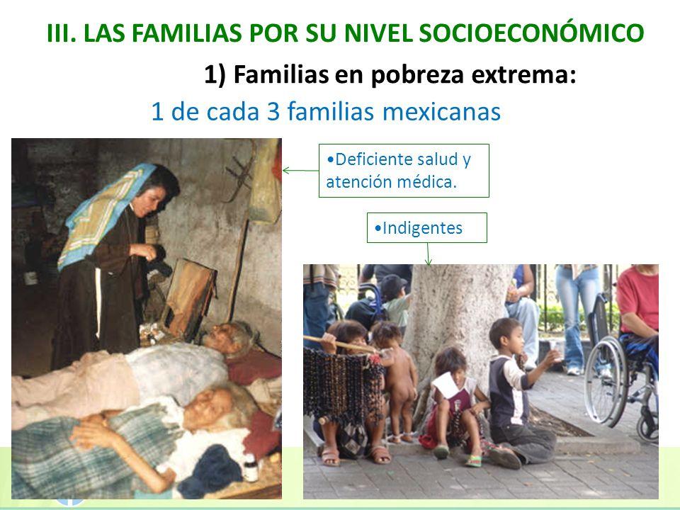 III. LAS FAMILIAS POR SU NIVEL SOCIOECONÓMICO 1) Familias en pobreza extrema: 1 de cada 3 familias mexicanas Deficiente salud y atención médica. Indig
