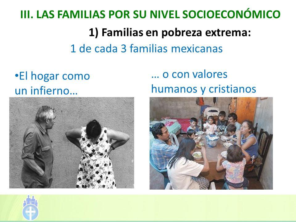 III. LAS FAMILIAS POR SU NIVEL SOCIOECONÓMICO 1) Familias en pobreza extrema: 1 de cada 3 familias mexicanas El hogar como un infierno… … o con valore