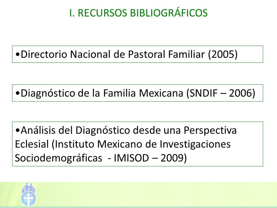 I. RECURSOS BIBLIOGRÁFICOS Directorio Nacional de Pastoral Familiar (2005) Diagnóstico de la Familia Mexicana (SNDIF – 2006) Análisis del Diagnóstico