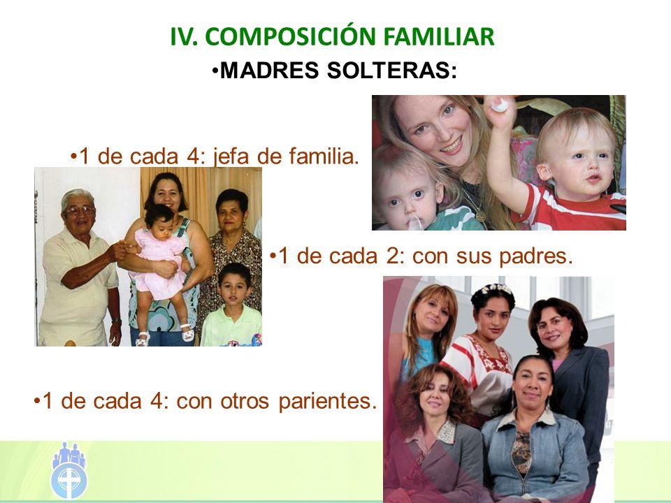 IV. COMPOSICIÓN FAMILIAR 1 de cada 4: con otros parientes. MADRES SOLTERAS: 1 de cada 2: con sus padres. 1 de cada 4: jefa de familia.