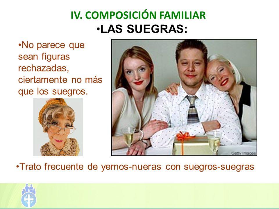 IV. COMPOSICIÓN FAMILIAR No parece que sean figuras rechazadas, ciertamente no más que los suegros. LAS SUEGRAS: Trato frecuente de yernos-nueras con