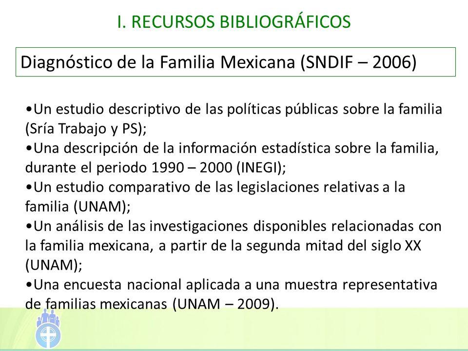 Diagnóstico de la Familia Mexicana (SNDIF – 2006) Un estudio descriptivo de las políticas públicas sobre la familia (Sría Trabajo y PS); Una descripción de la información estadística sobre la familia, durante el periodo 1990 – 2000 (INEGI); Un estudio comparativo de las legislaciones relativas a la familia (UNAM); Un análisis de las investigaciones disponibles relacionadas con la familia mexicana, a partir de la segunda mitad del siglo XX (UNAM); Una encuesta nacional aplicada a una muestra representativa de familias mexicanas (UNAM – 2009).