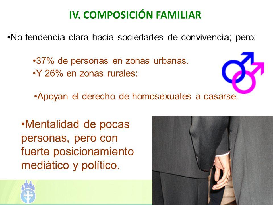 IV. COMPOSICIÓN FAMILIAR 37% de personas en zonas urbanas. No tendencia clara hacia sociedades de convivencia; pero: Mentalidad de pocas personas, per