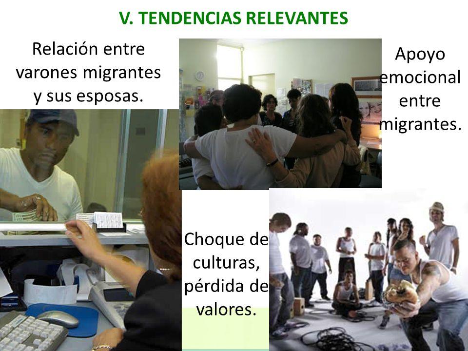 V. TENDENCIAS RELEVANTES Relación entre varones migrantes y sus esposas. Apoyo emocional entre migrantes. Choque de culturas, pérdida de valores.