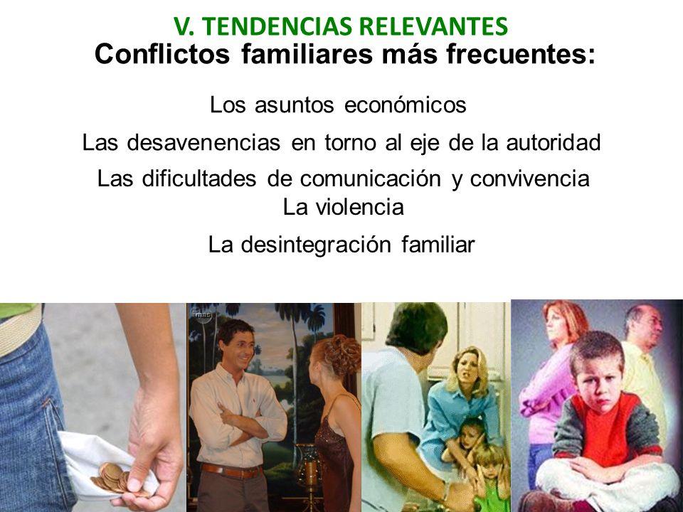 V. TENDENCIAS RELEVANTES La desintegración familiar Conflictos familiares más frecuentes: Las dificultades de comunicación y convivencia La violencia