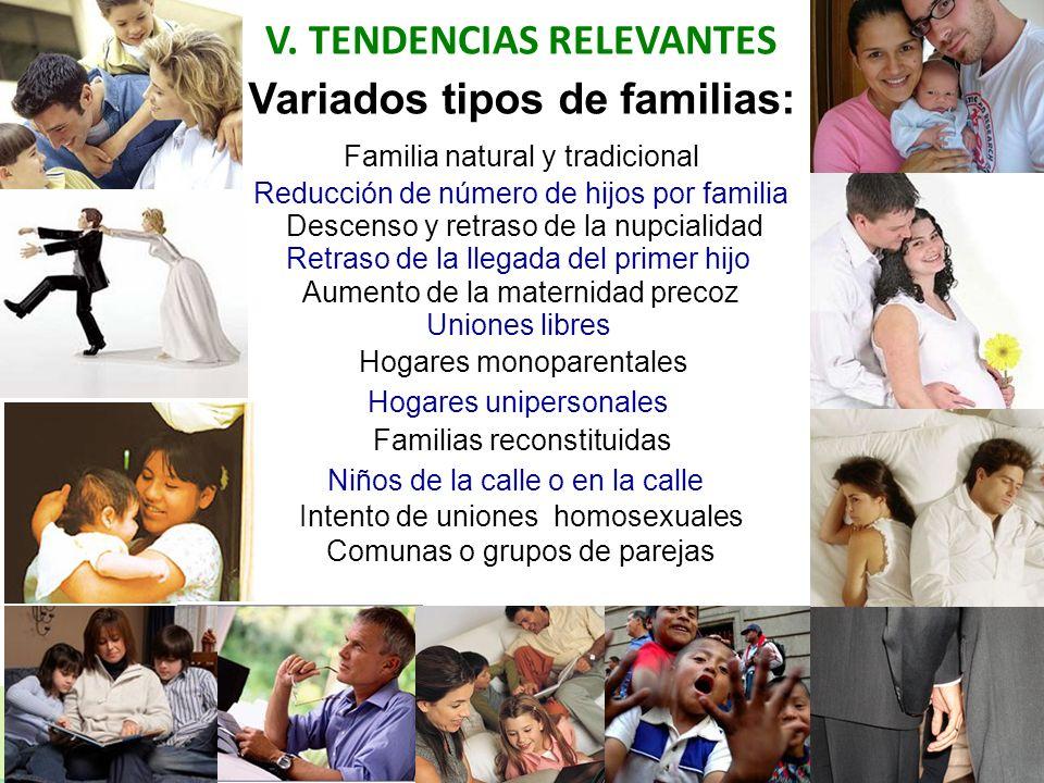 V. TENDENCIAS RELEVANTES Variados tipos de familias: Familia natural y tradicional Reducción de número de hijos por familia Descenso y retraso de la n