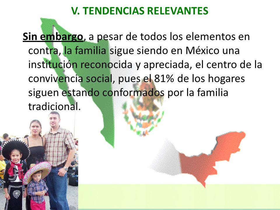 Sin embargo, V. TENDENCIAS RELEVANTES a pesar de todos los elementos en contra, la familia sigue siendo en México una institución reconocida y aprecia