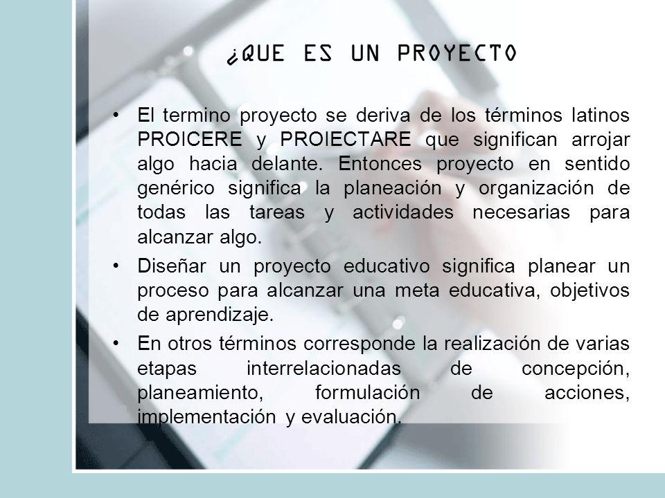 ¿QUE ES UN PROYECTO El termino proyecto se deriva de los términos latinos PROICERE y PROIECTARE que significan arrojar algo hacia delante.