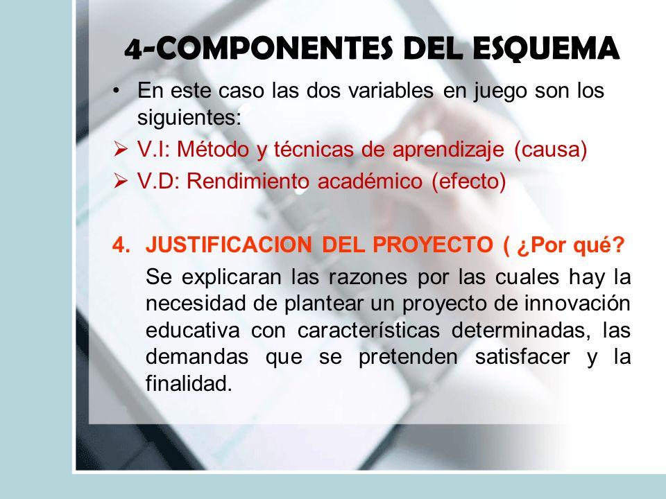 4-COMPONENTES DEL ESQUEMA En este caso las dos variables en juego son los siguientes: V.I: Método y técnicas de aprendizaje (causa) V.D: Rendimiento académico (efecto) 4.JUSTIFICACION DEL PROYECTO ( ¿Por qué.