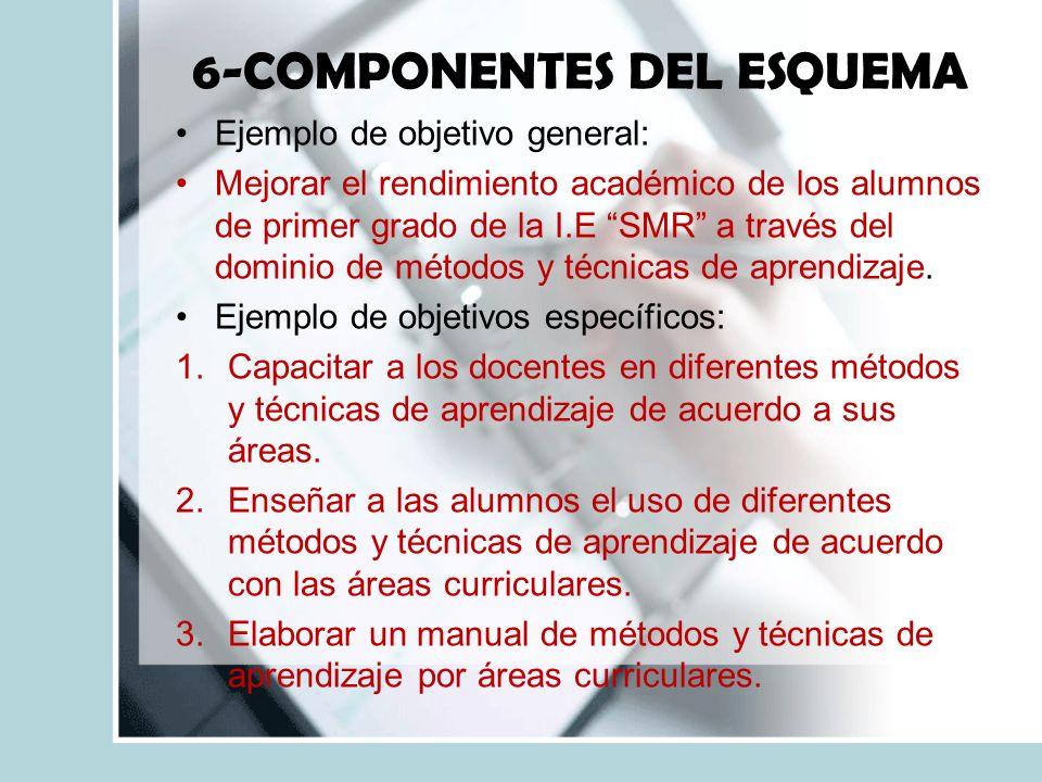 6-COMPONENTES DEL ESQUEMA Ejemplo de objetivo general: Mejorar el rendimiento académico de los alumnos de primer grado de la I.E SMR a través del dominio de métodos y técnicas de aprendizaje.