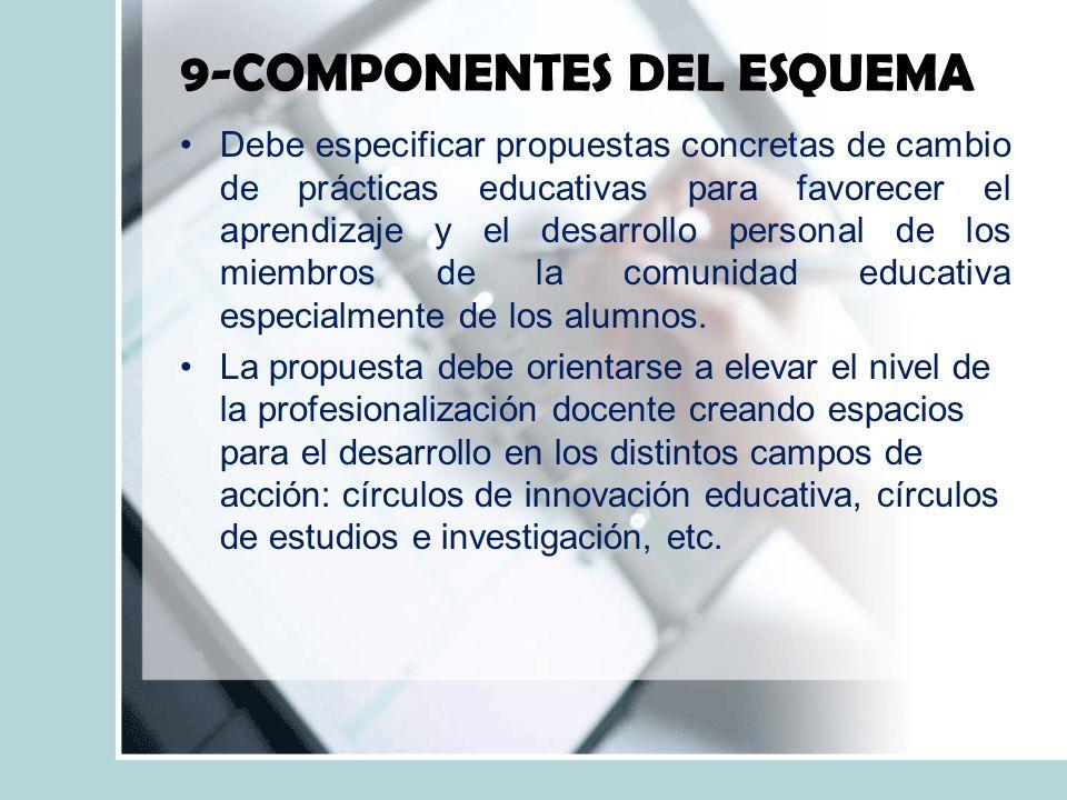 9-COMPONENTES DEL ESQUEMA Debe especificar propuestas concretas de cambio de prácticas educativas para favorecer el aprendizaje y el desarrollo personal de los miembros de la comunidad educativa especialmente de los alumnos.