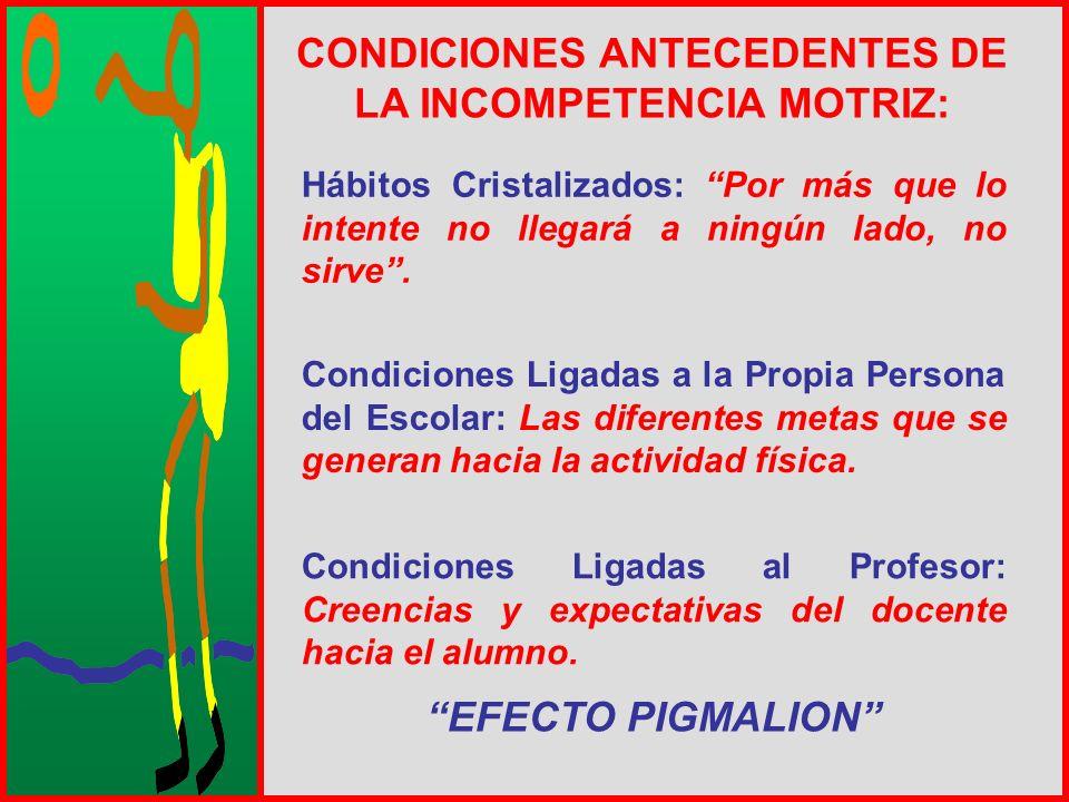 CONDICIONES ANTECEDENTES DE LA INCOMPETENCIA MOTRIZ: Hábitos Cristalizados: Por más que lo intente no llegará a ningún lado, no sirve. Condiciones Lig