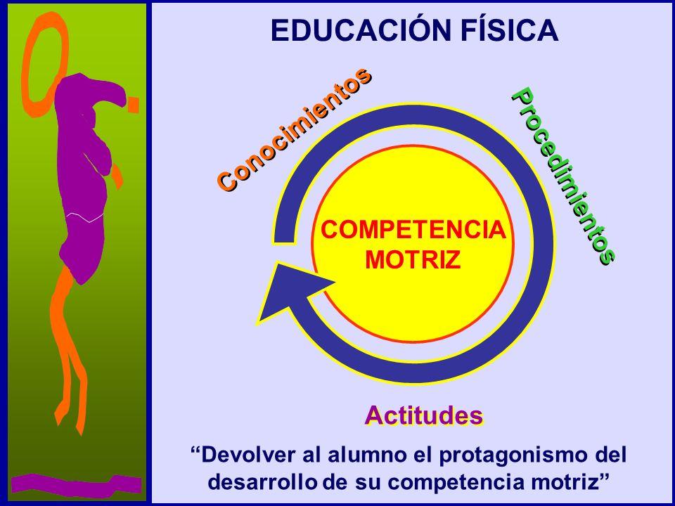 COMPETENCIA MOTRIZ Conocimientos Procedimientos Actitudes Devolver al alumno el protagonismo del desarrollo de su competencia motriz EDUCACIÓN FÍSICA