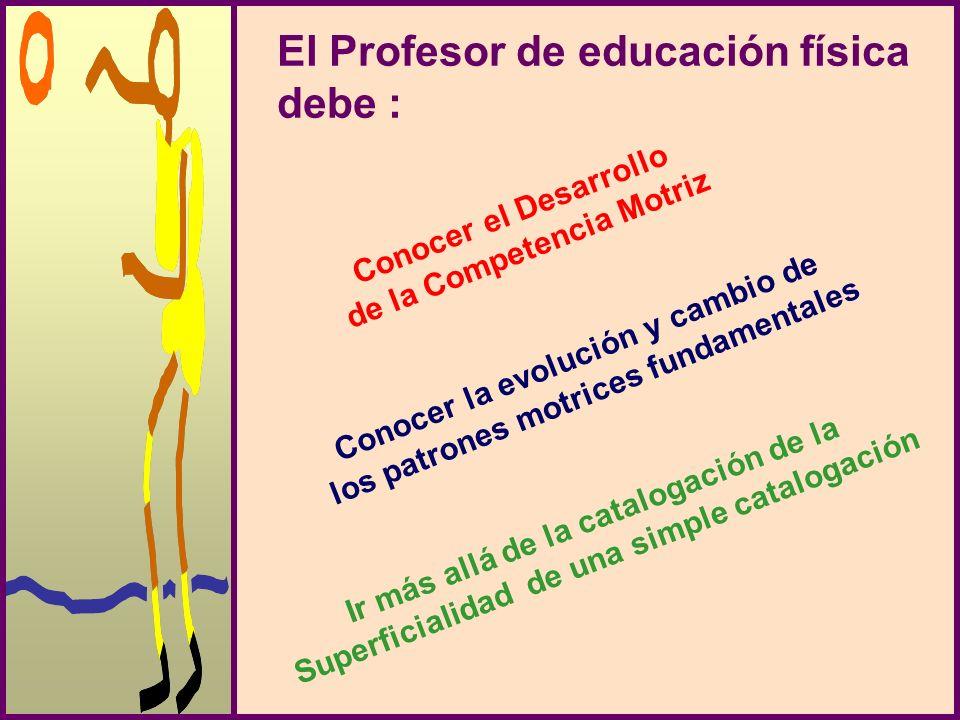 El Profesor de educación física debe : Conocer el Desarrollo de la Competencia Motriz Conocer la evolución y cambio de los patrones motrices fundament