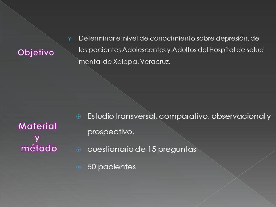 Estudio transversal, comparativo, observacional y prospectivo.