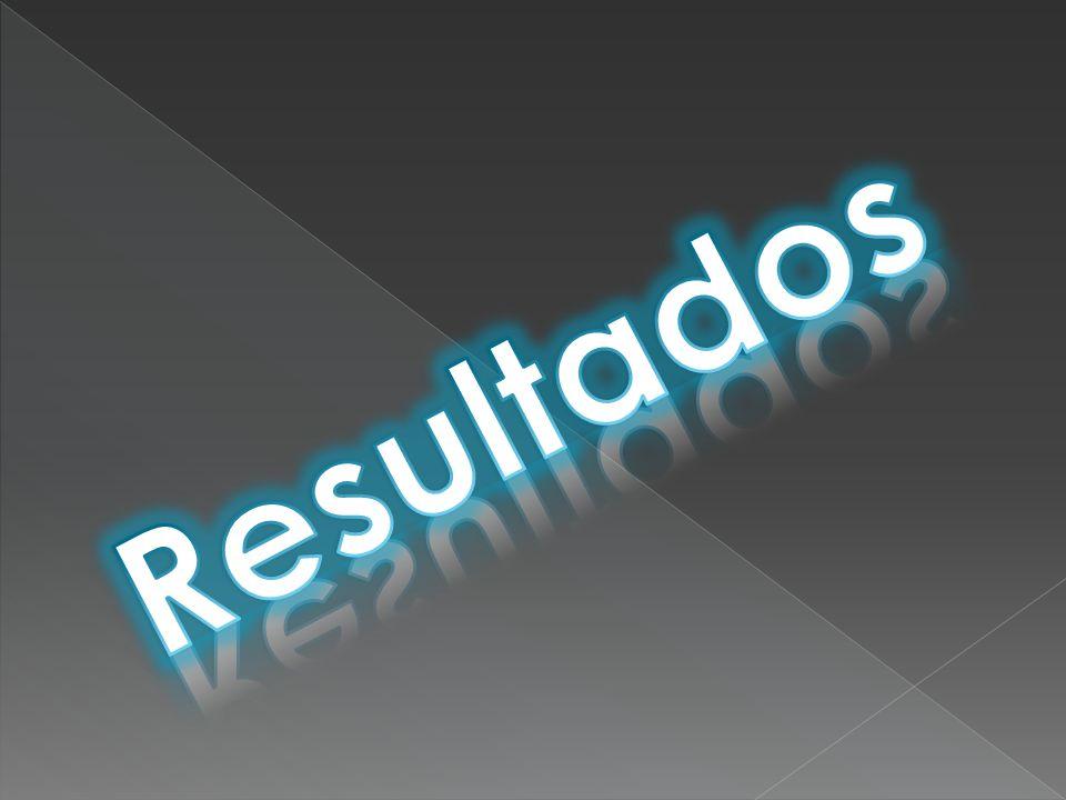 Reactivos 11 y 15 no fueron estadísticamente significativos Grupo A obtuvo un promedio de 63.1 % Grupo B tuvo un promedio del 95.40%, Mejoría del 32.3 % 15 preguntas… 11, 15 = NS el resto, P > 0.05