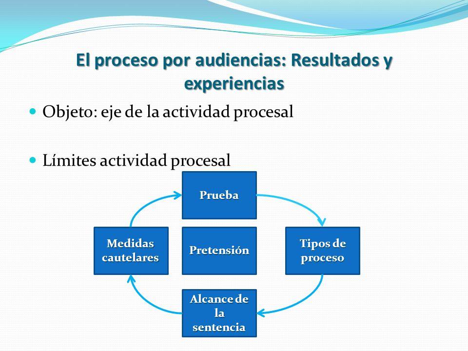 El proceso por audiencias: Resultados y experiencias Objeto: eje de la actividad procesal Límites actividad procesal Pretensión Prueba Tipos de proces