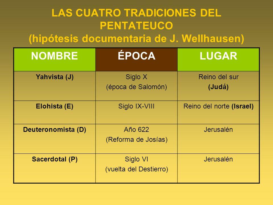 LAS CUATRO TRADICIONES DEL PENTATEUCO (hipótesis documentaria de J. Wellhausen) NOMBREÉPOCALUGAR Yahvista (J)Siglo X (época de Salomón) Reino del sur