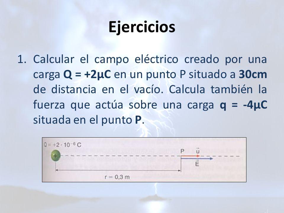 Ejercicios 1.Calcular el campo eléctrico creado por una carga Q = +2μC en un punto P situado a 30cm de distancia en el vacío. Calcula también la fuerz