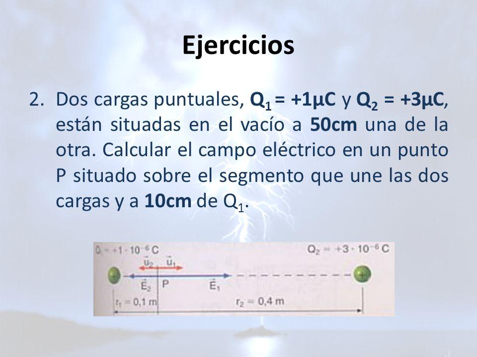 Ejercicios 2.Dos cargas puntuales, Q 1 = +1μC y Q 2 = +3μC, están situadas en el vacío a 50cm una de la otra. Calcular el campo eléctrico en un punto