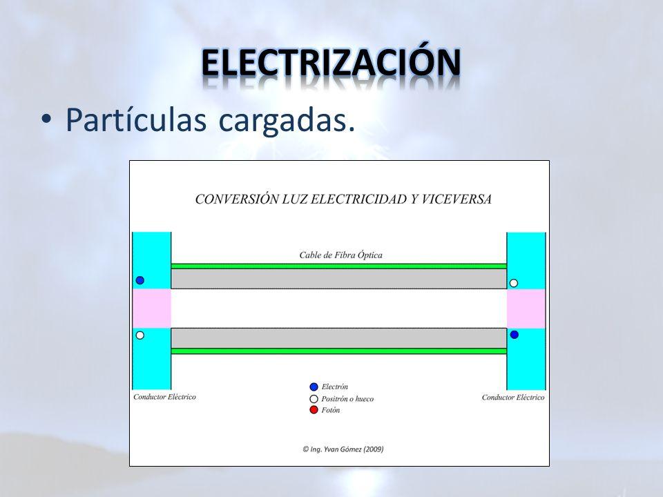 Por Electrólisis.