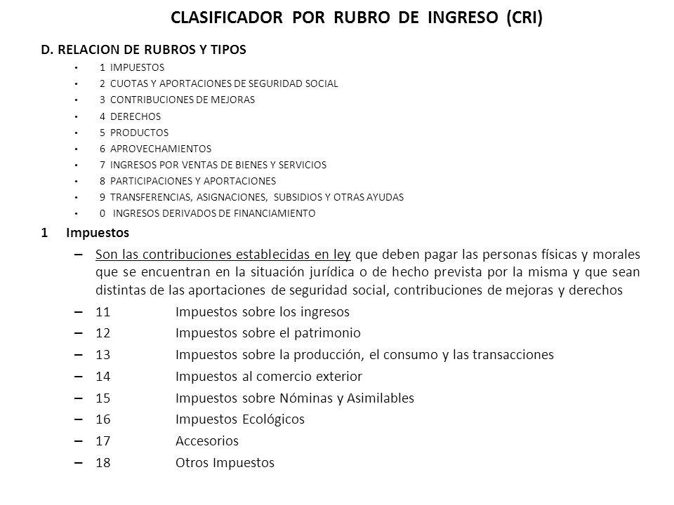 D. RELACION DE RUBROS Y TIPOS 1 IMPUESTOS 2 CUOTAS Y APORTACIONES DE SEGURIDAD SOCIAL 3 CONTRIBUCIONES DE MEJORAS 4 DERECHOS 5 PRODUCTOS 6 APROVECHAMI