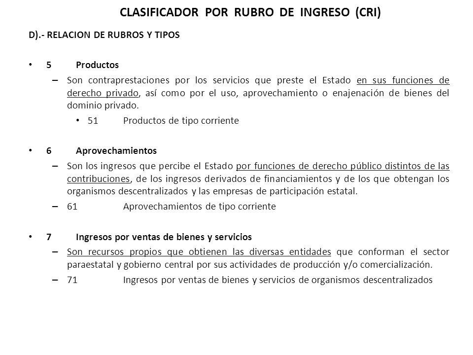 D).- RELACION DE RUBROS Y TIPOS 5 Productos – Son contraprestaciones por los servicios que preste el Estado en sus funciones de derecho privado, así como por el uso, aprovechamiento o enajenación de bienes del dominio privado.
