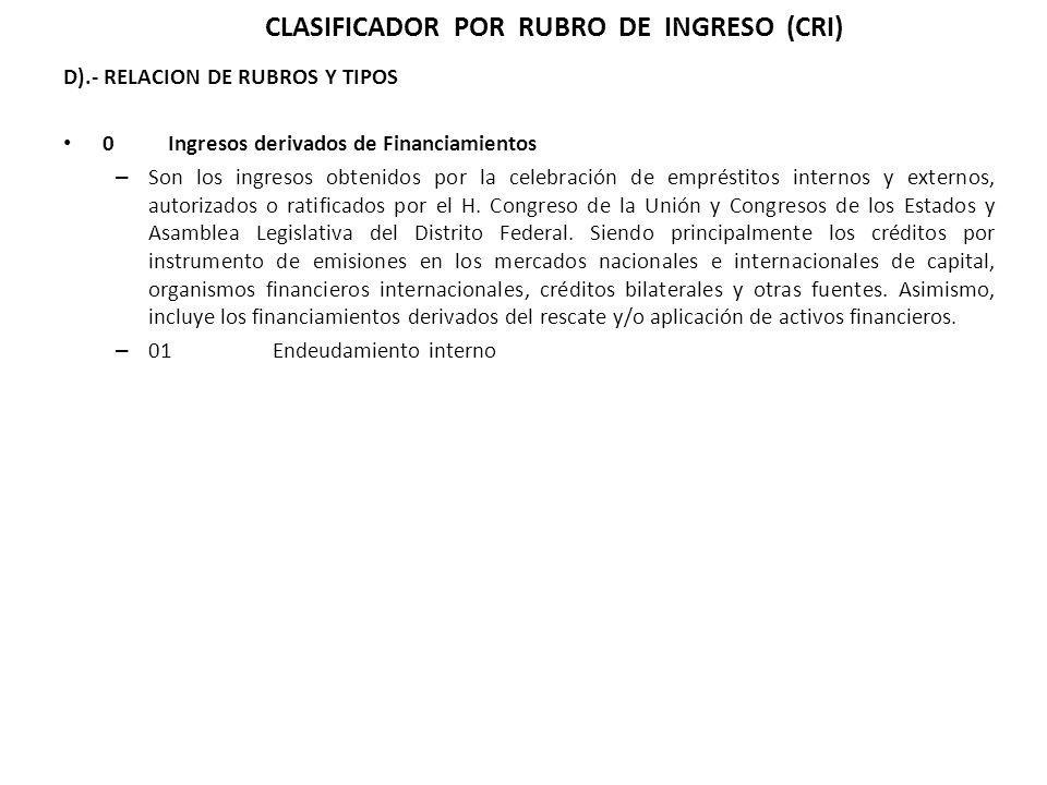 D).- RELACION DE RUBROS Y TIPOS 0 Ingresos derivados de Financiamientos – Son los ingresos obtenidos por la celebración de empréstitos internos y externos, autorizados o ratificados por el H.