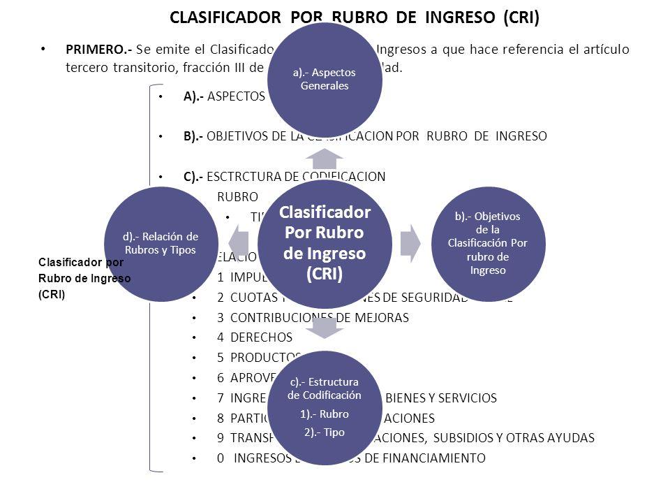 CLASIFICADOR POR RUBRO DE INGRESO (CRI) A).- ASPECTOS GENERALES I.- El Sistema de Contabilidad Gubernamental (SCG) que cada ente público utilizará como instrumento de la administración financiera gubernamental, registrará de manera armónica, delimitada y específica las operaciones Contables y Presupuestarias derivadas de la gestión pública, así como otros flujos económicos.