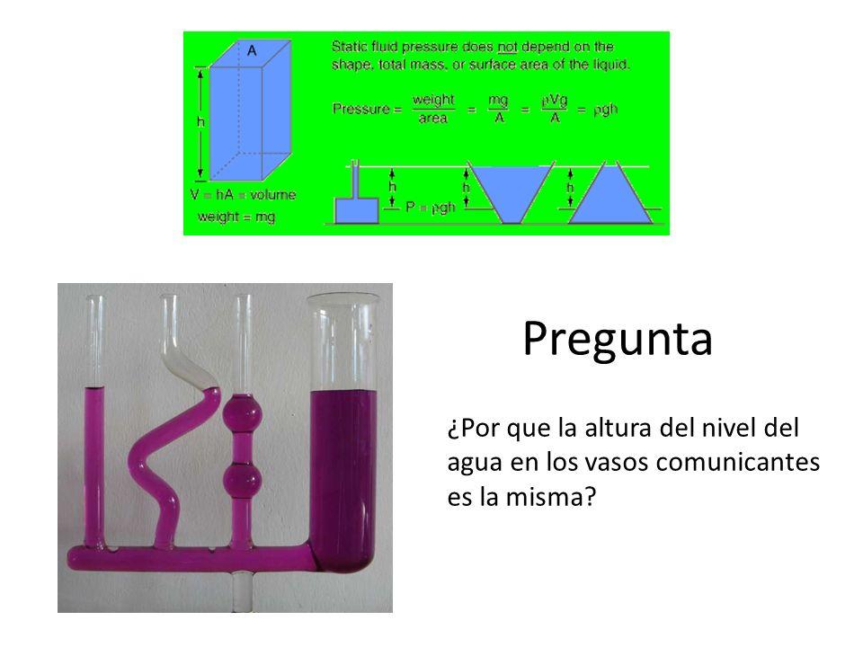 Pregunta ¿Por que la altura del nivel del agua en los vasos comunicantes es la misma?