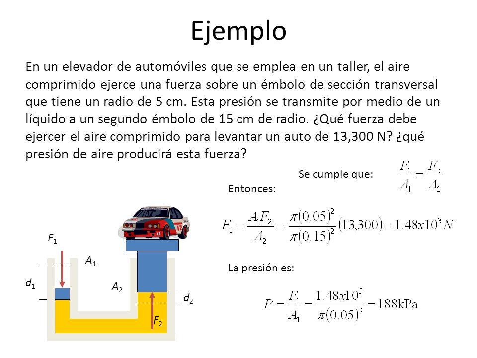 Ejemplo En un elevador de automóviles que se emplea en un taller, el aire comprimido ejerce una fuerza sobre un émbolo de sección transversal que tien