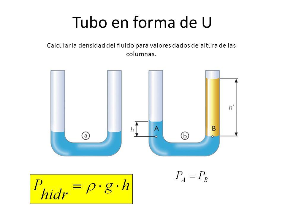 Tubo en forma de U Calcular la densidad del fluido para valores dados de altura de las columnas.