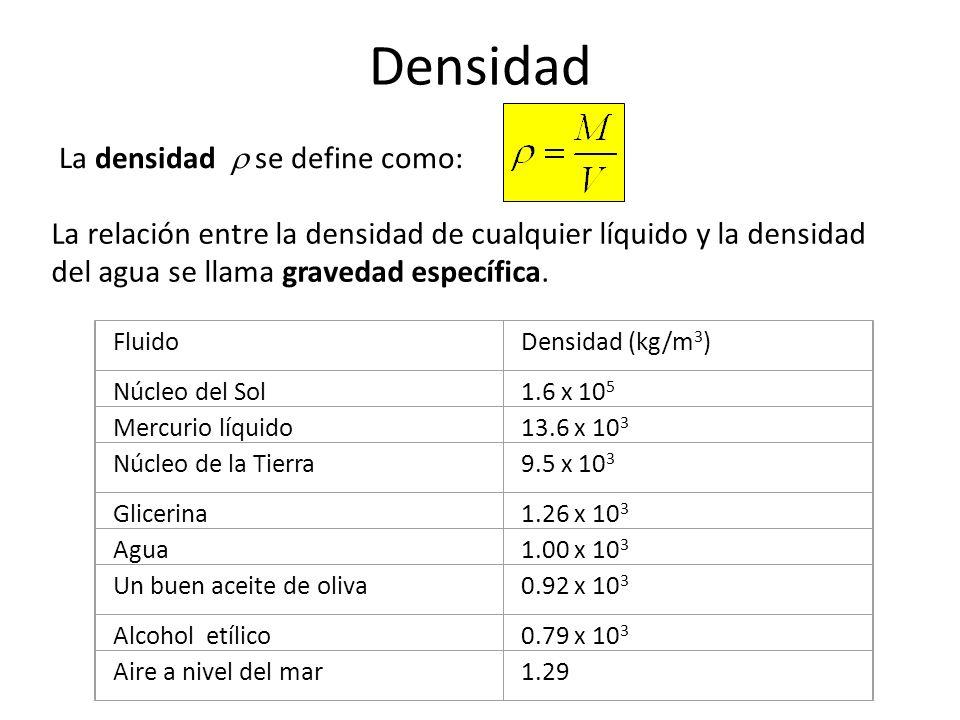 Densidad La densidad se define como: La relación entre la densidad de cualquier líquido y la densidad del agua se llama gravedad específica. FluidoDen