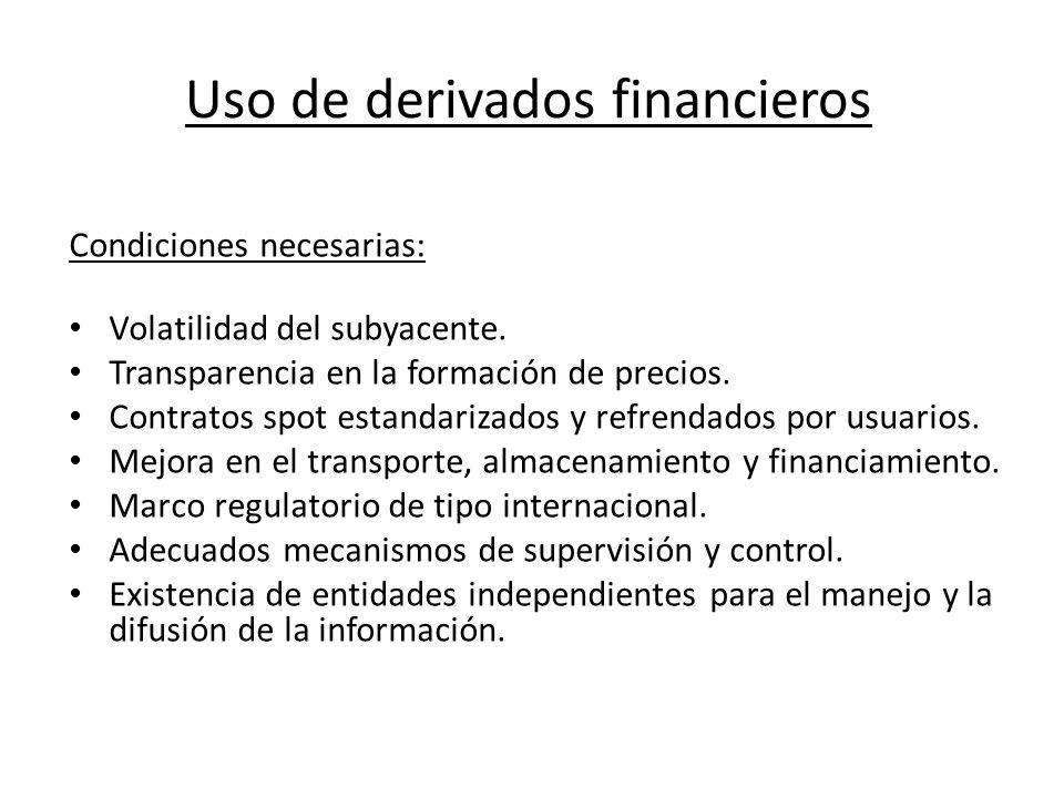 Uso de derivados financieros Condiciones necesarias: Volatilidad del subyacente.