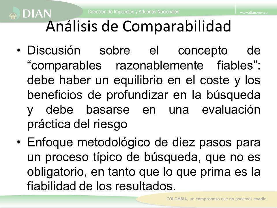 Análisis de Comparabilidad Discusión sobre el concepto de comparables razonablemente fiables: debe haber un equilibrio en el coste y los beneficios de