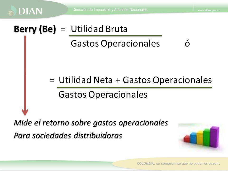 Berry (Be) Berry (Be) = Utilidad Bruta Gastos Operacionalesó =Utilidad Neta + Gastos Operacionales Gastos Operacionales Mide el retorno sobre gastos o