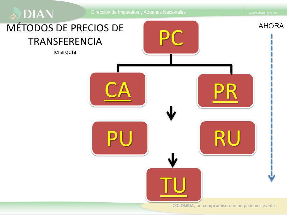 MÉTODOS DE PRECIOS DE TRANSFERENCIA jerarquía PC CA PUPU TU PR RURU AHORA