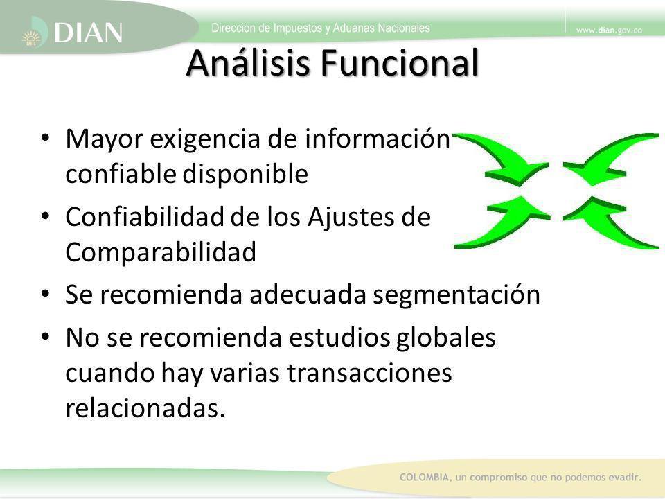 Análisis Funcional Mayor exigencia de información confiable disponible Confiabilidad de los Ajustes de Comparabilidad Se recomienda adecuada segmentac