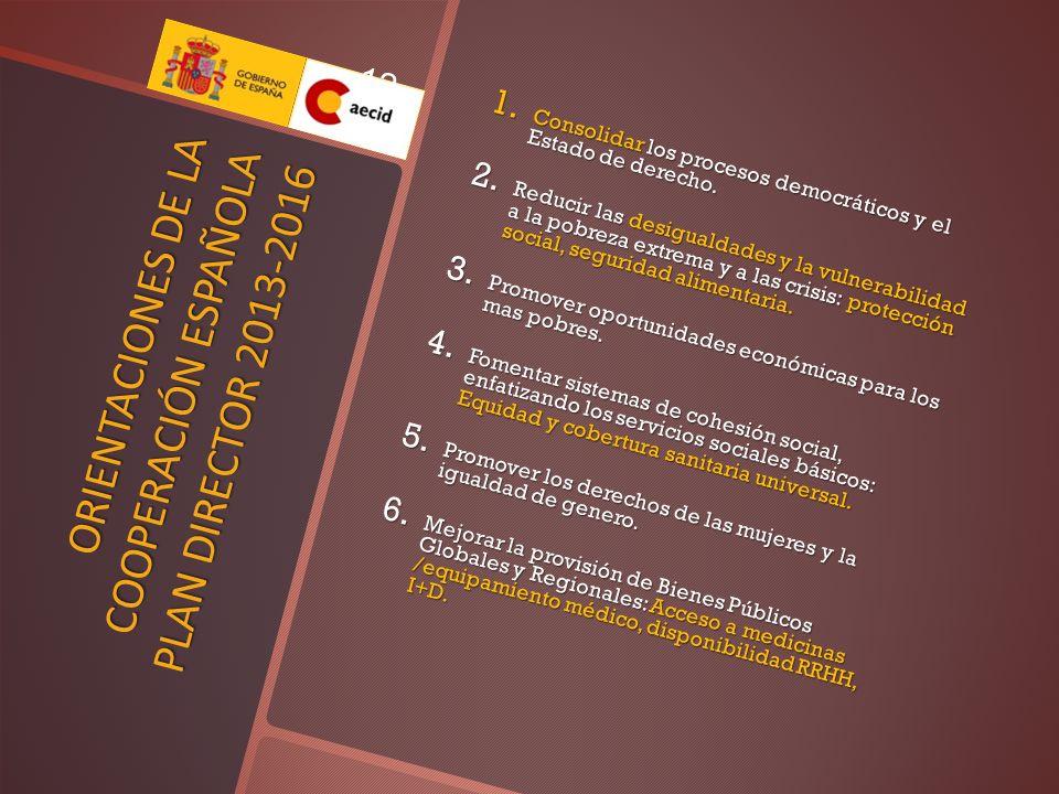 ORIENTACIONES DE LA COOPERACIÓN ESPAÑOLA PLAN DIRECTOR 2013-2016 1. Consolidar los procesos democráticos y el Estado de derecho. 2. Reducir las desigu