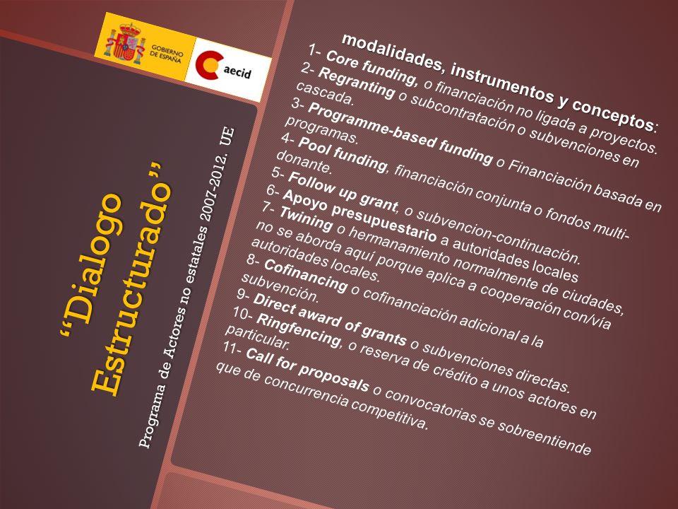 Dialogo Estructurado Programa de Actores no estatales 2007-2012. UE modalidades, instrumentos y conceptos modalidades, instrumentos y conceptos: 1- Co