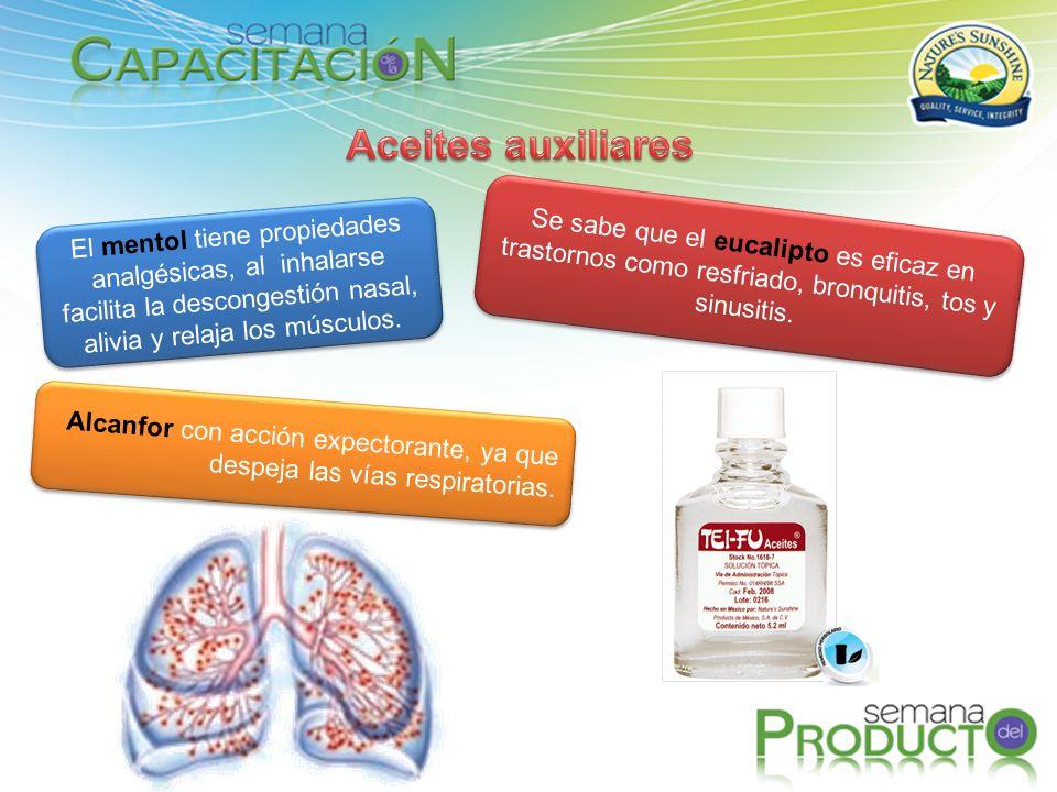 El mentol tiene propiedades analgésicas, al inhalarse facilita la descongestión nasal, alivia y relaja los músculos. Se sabe que el eucalipto es efica