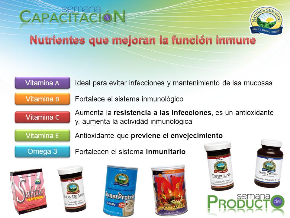 Ideal para evitar infecciones y mantenimiento de las mucosas Vitamina A Fortalece el sistema inmunológico Vitamina B Aumenta la resistencia a las infe