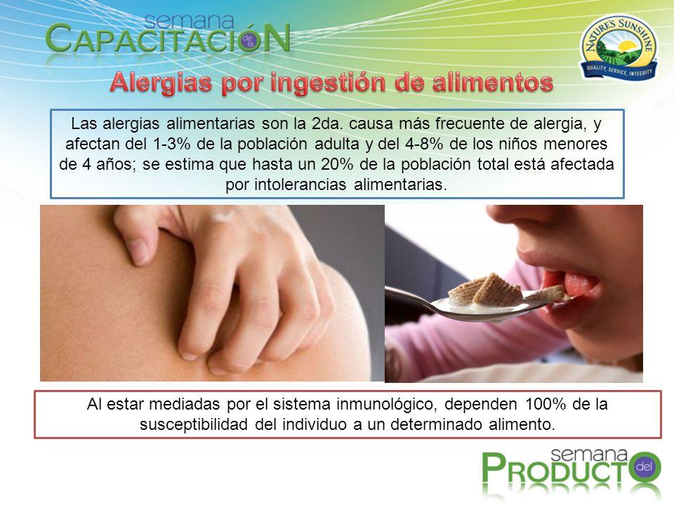 Las alergias alimentarias son la 2da. causa más frecuente de alergia, y afectan del 1-3% de la población adulta y del 4-8% de los niños menores de 4 a