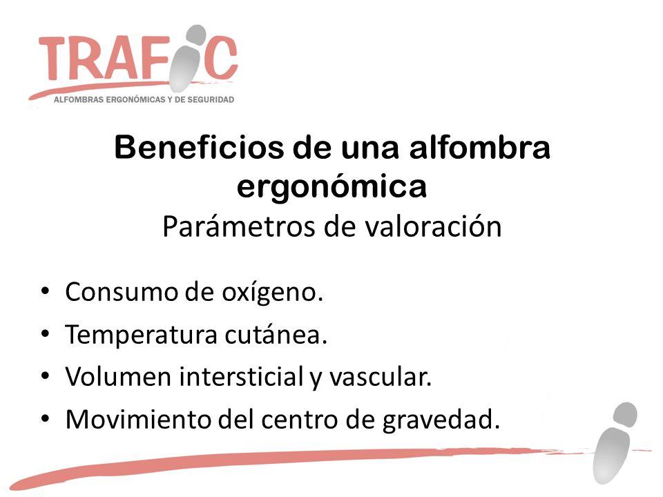 Beneficios de una alfombra ergonómica Parámetros de valoración Consumo de oxígeno.