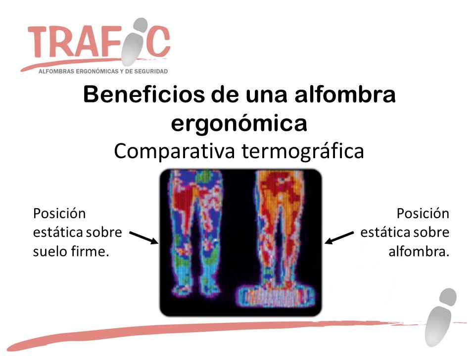 Beneficios de una alfombra ergonómica Comparativa termográfica Posición estática sobre suelo firme.